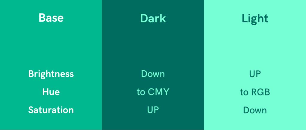 밝은 색과 어두운 색