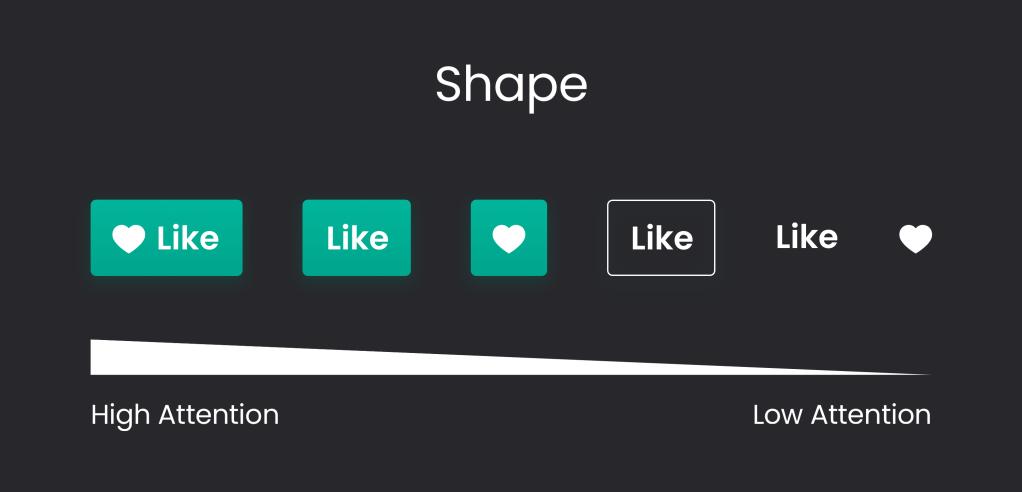 형태 Shape