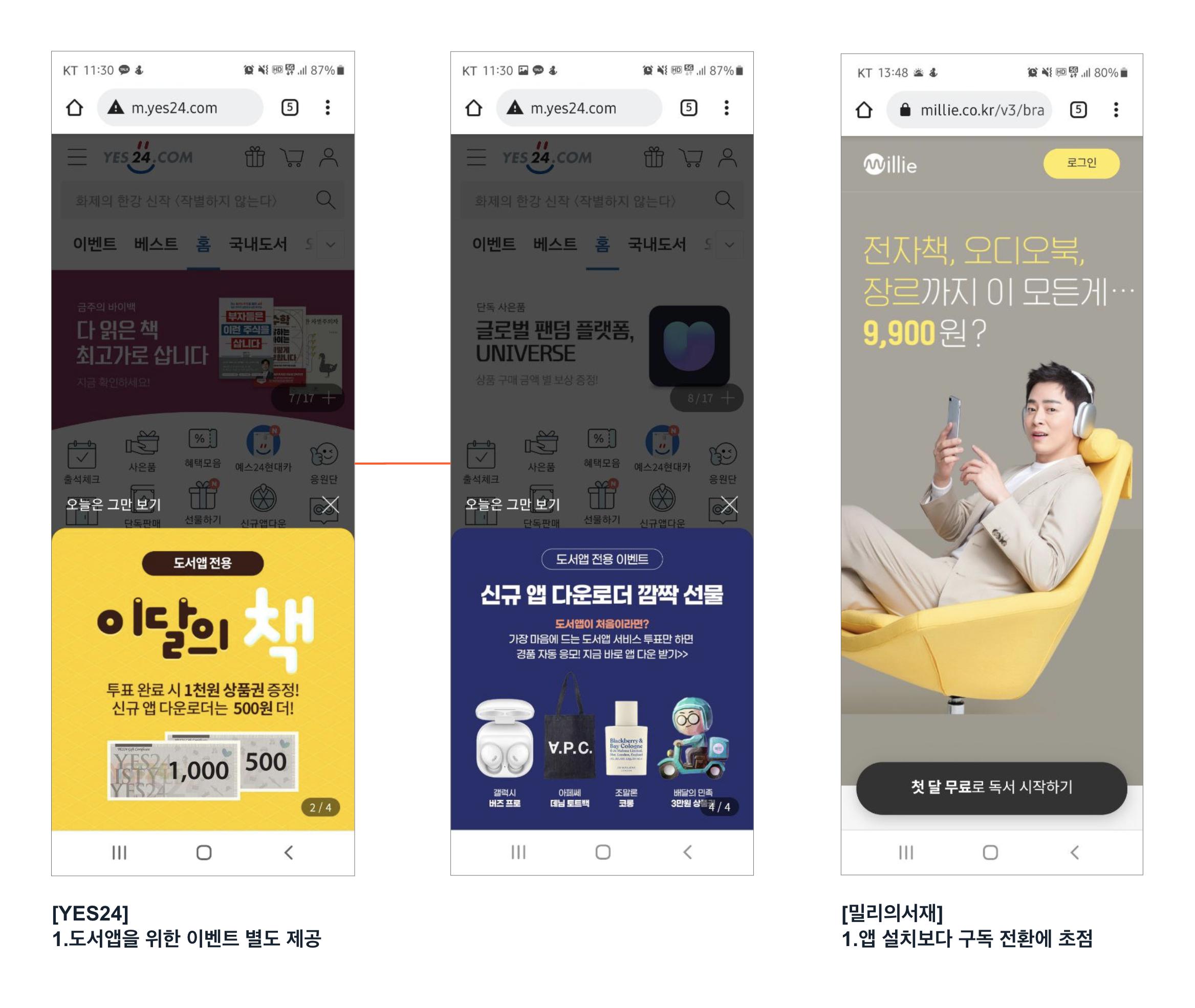 YES24의 변경된 팝업, 밀리의 서재 앱 다운로드 사례