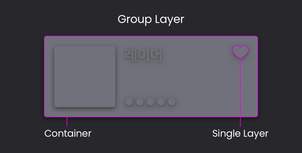 그룹 Group