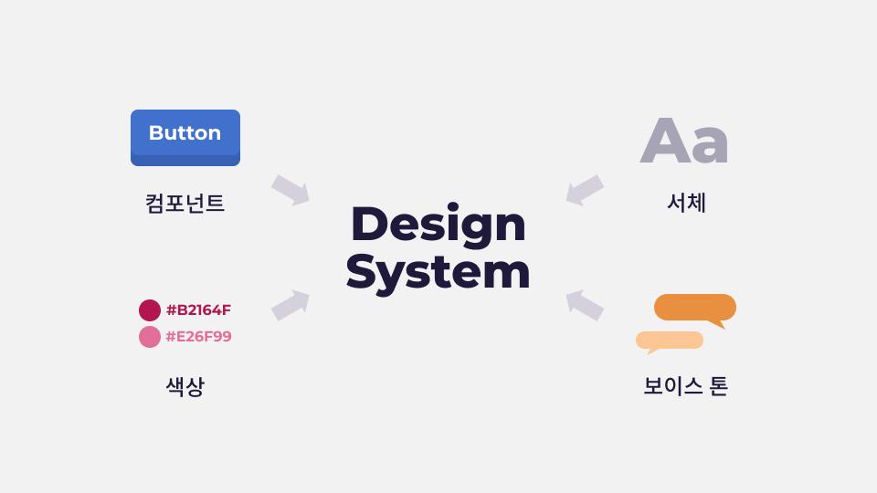 디자인 시스템